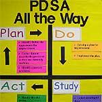 Example of PDSA chart