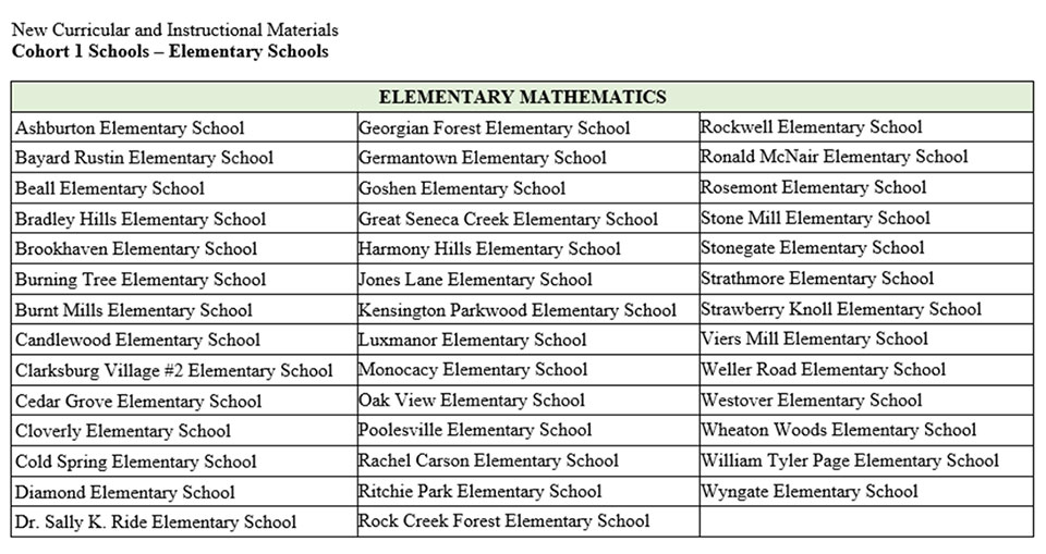 New Curricular and Instructional Materials - Mathematics