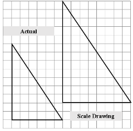 Scale drawings of two triangles