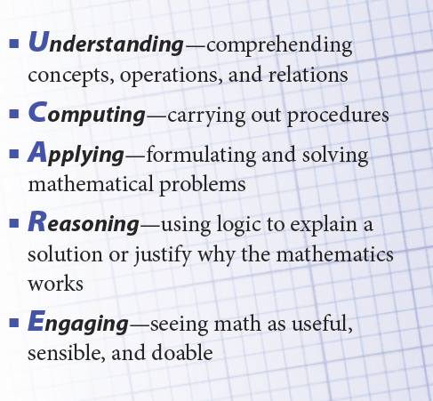ucare math proficiency explanation