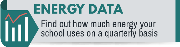 Click for energy data