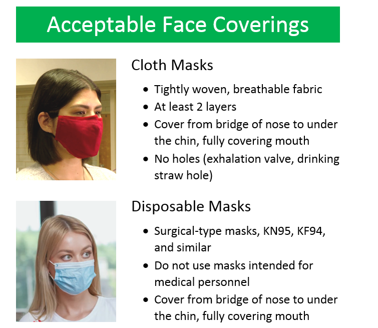 Acceptable face coverings 01