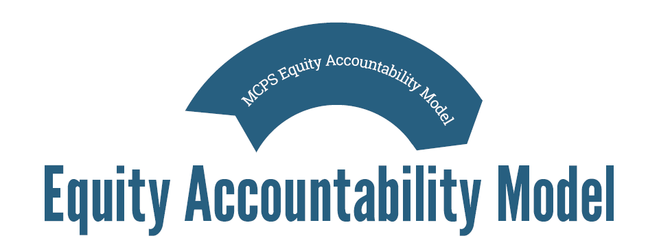 EOL - Equity Accountability Model