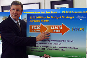Superintendent Jerry D. Weast presents his recommended operating budget for FY2011